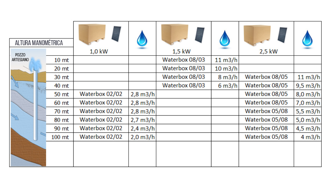 waterbox-01
