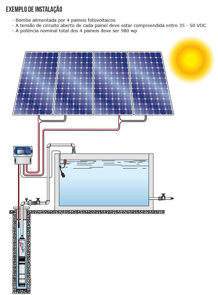exemplo-pedrollo-solar