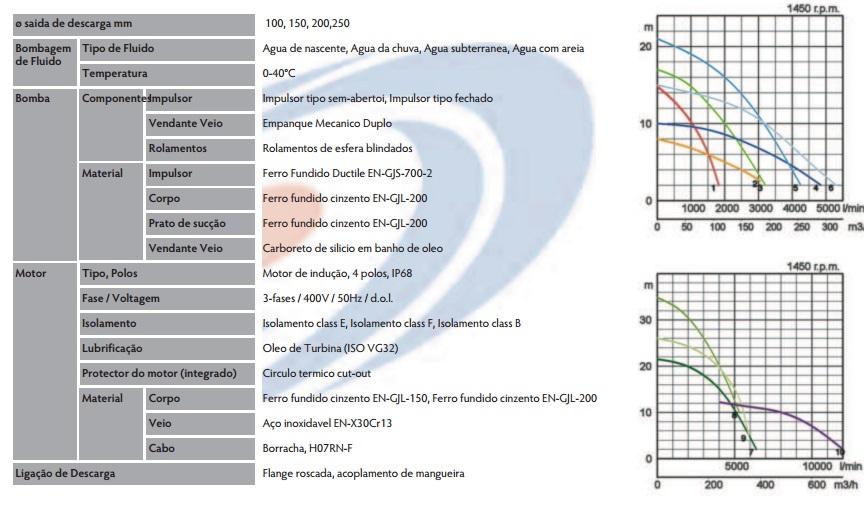 Especificações KRS