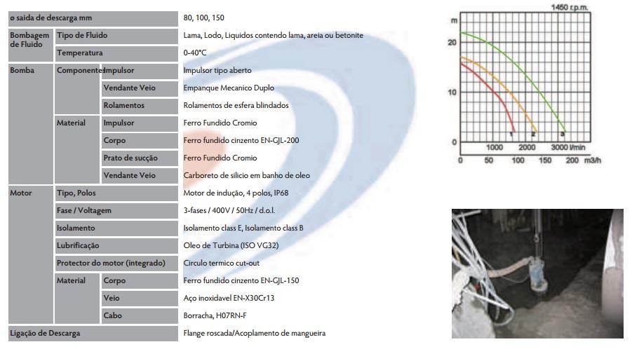 Especificações KRS2