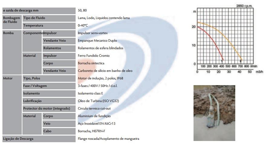 Especificações KTV2