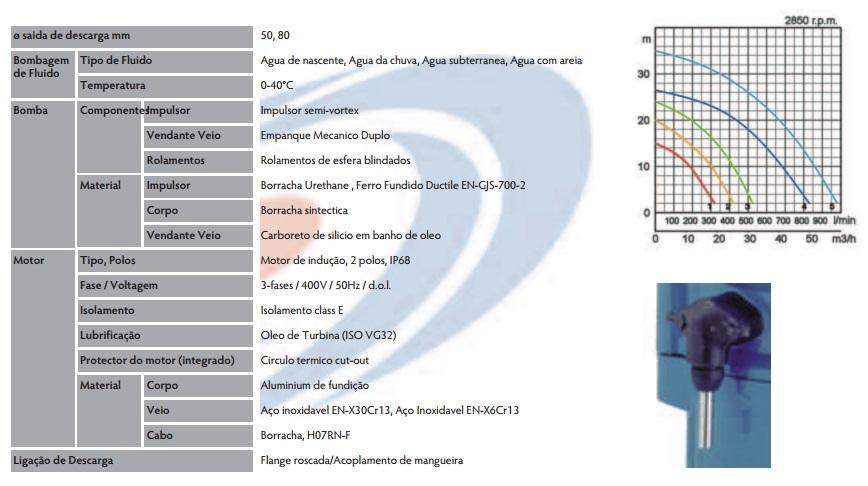 Especificações KTVE
