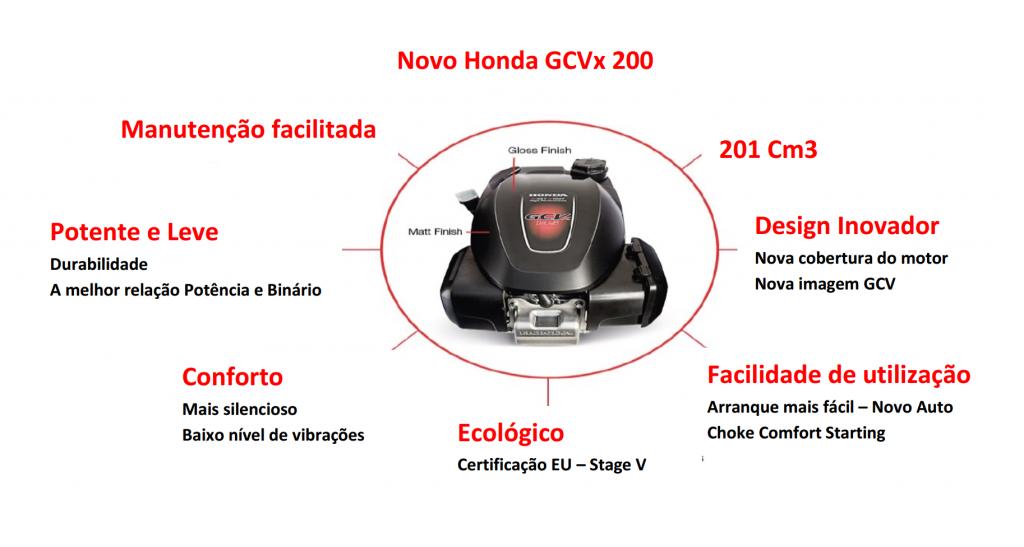 Novo Corta Relva Honda HRX 537