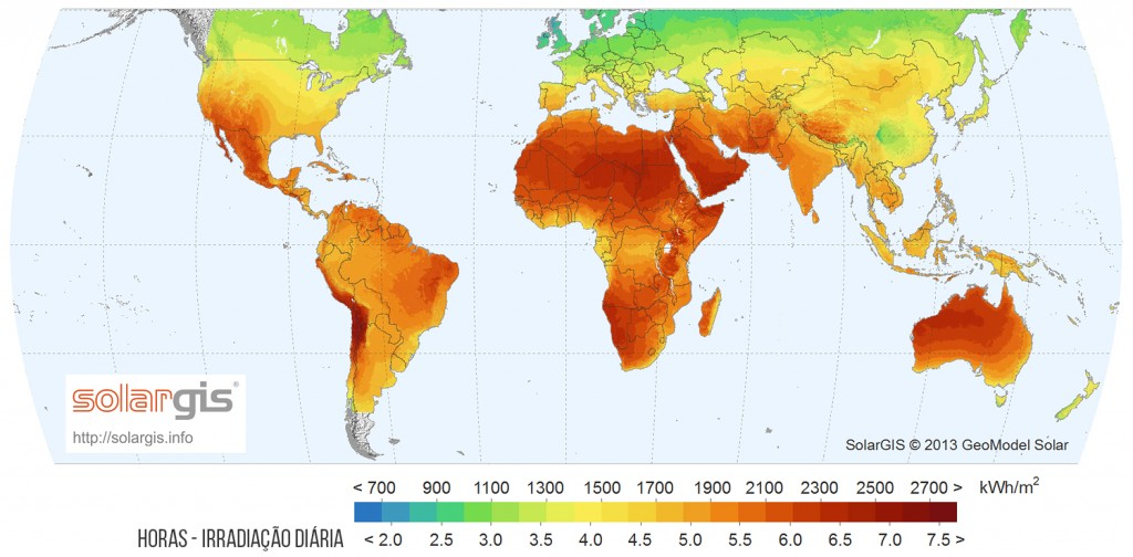 solar-data