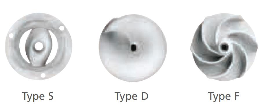 tipo_impulsor